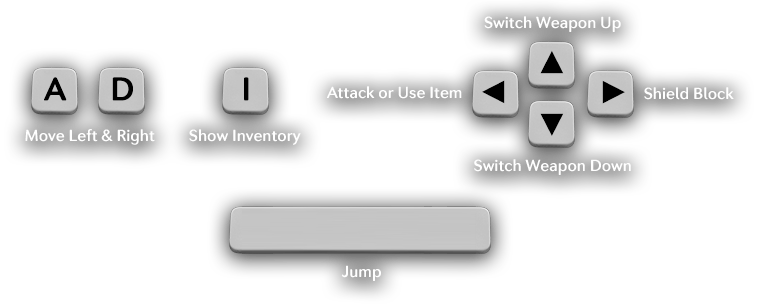 Tallowmere default keyboard controls
